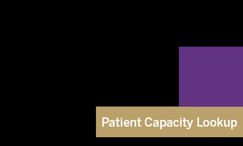 PatientCapacyLookup